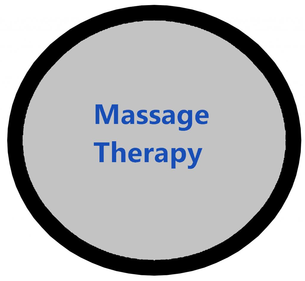 Physiotherapy Winnipeg