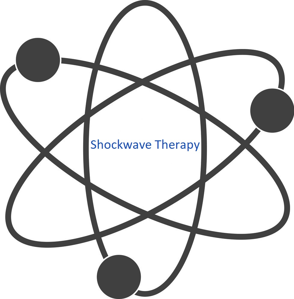 Shockwave Therapy Winnipeg